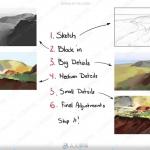 数字艺术绘画网校大师班视频教程第八季