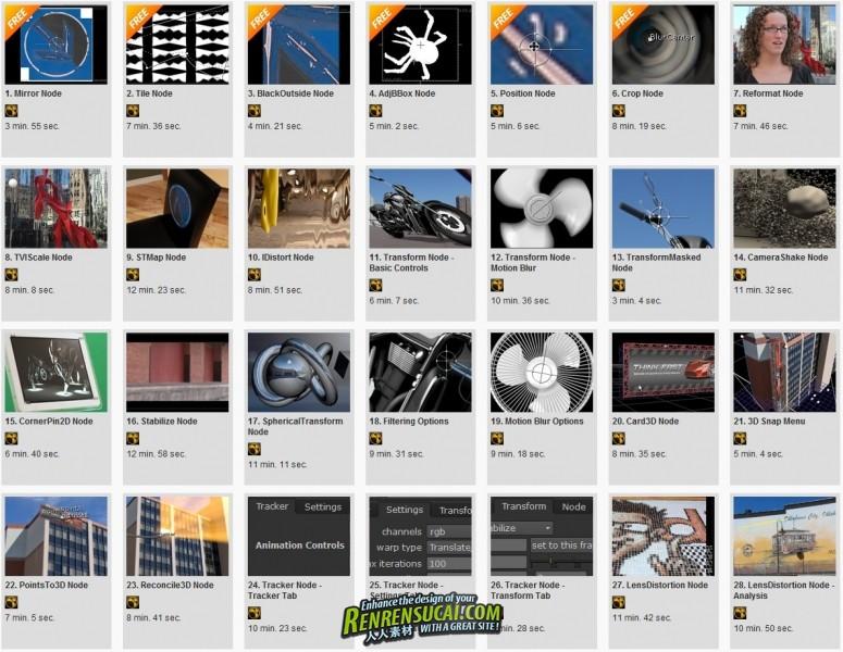 《NUKE合成节点变化高级训练教程》Digital-Tutors NUKE Node Reference Library: Transform
