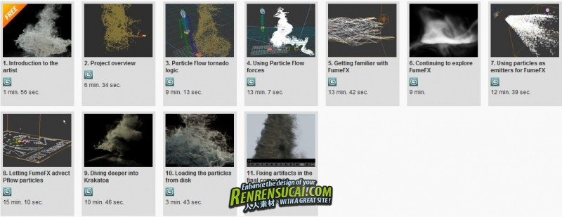 《3ds Max与FumeFX制作旋风粒子效果高级教程》Digital-Tutors Creative Development: Tornado Particle Effects in 3ds Max and FumeFX