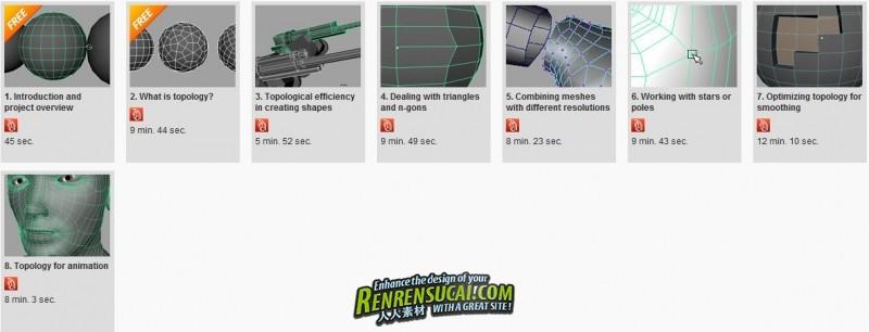 《Maya建模结构拓展训练教程》Digital-Tutors Modeler's Toolbox Topology Tips