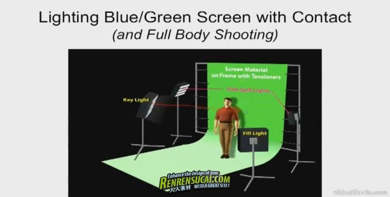 《绿屏抠像布景制作高级教程》video2brain Green Screen Workshop: The Setup