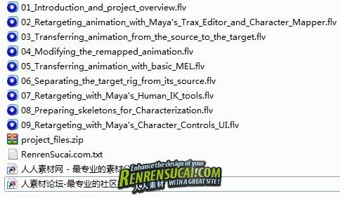 《Maya动画重定向技术高级教程》Digital Tutors Animation Retargeting Techniques in Maya