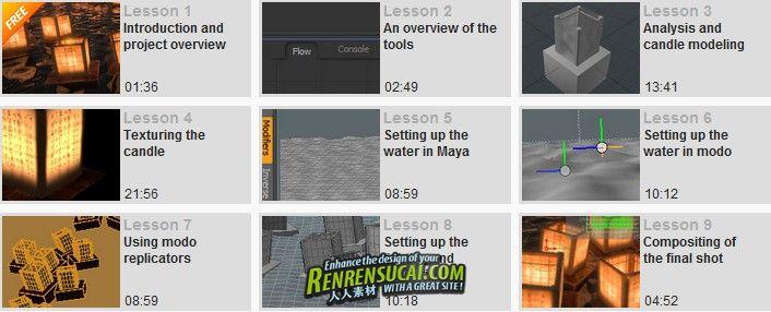 《在MAYA与MODO中制作照片级的夜间水体渲染教程》Digital-Tutors Creative Development Photorealistic Nighttime Water Shading and Rendering in Maya and modo