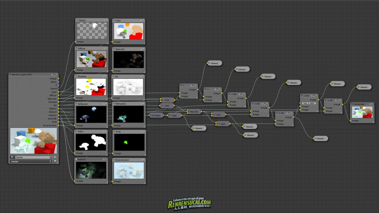 《Blender三维合成教程》cmiVFX Blender 3D Compositing