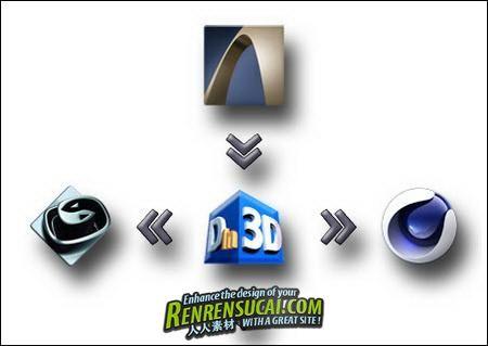 《Din3D Importer v1.09破解版32/64win》Din3D Importer v1.09 for 3ds Max 2010-2012