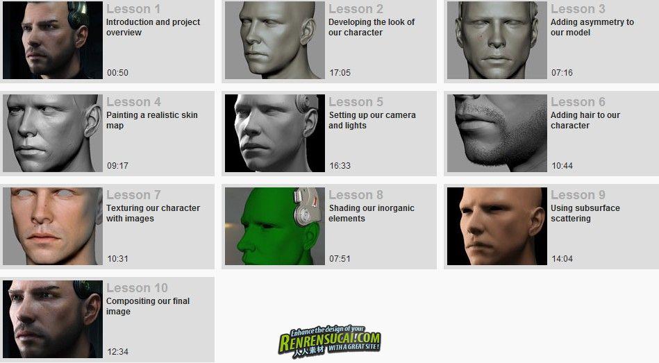 《Maya与ZBrush制作逼真人物纹理视频教程》Digital-Tutors Creative Development Texturing a Realistic Human in Maya and ZBrush