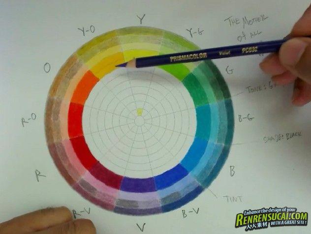 【第五期中文翻译教程】《色彩的设计原理--解构与运用》人人素材出品