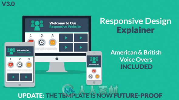 企业网站宣传动画AE模板 Videohive Responsive Design Explainer 5949240