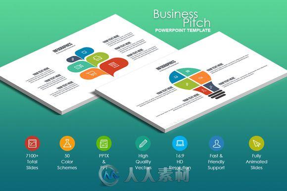 生意场展示PPT模板Business Pitch Powerpoint Template 平面素材 人人素材社区