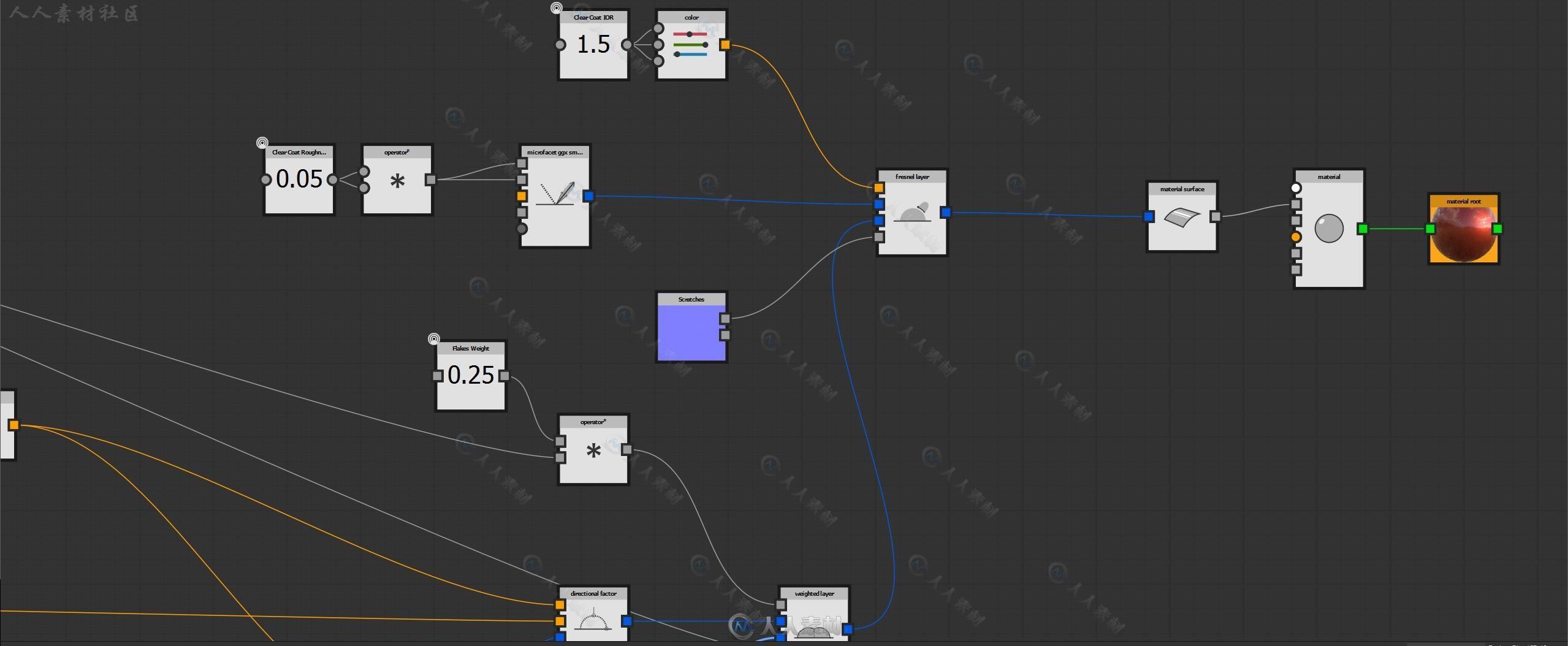 Substance Designer纹理材质制作软件V2018.3.0.1826版80 / 作者:抱着猫的老鼠 / 帖子ID:16752041,5313483