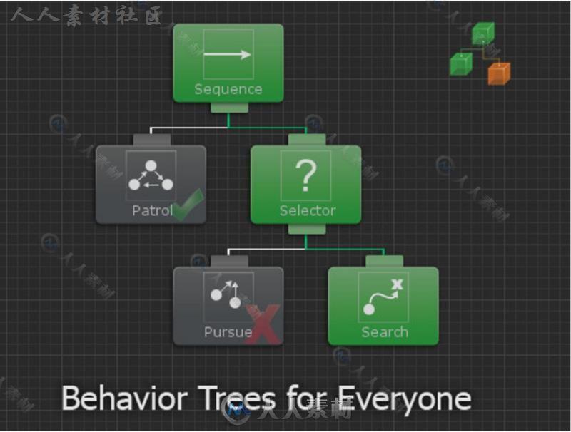 行为设计器脚本编辑器扩充Unity素材资源