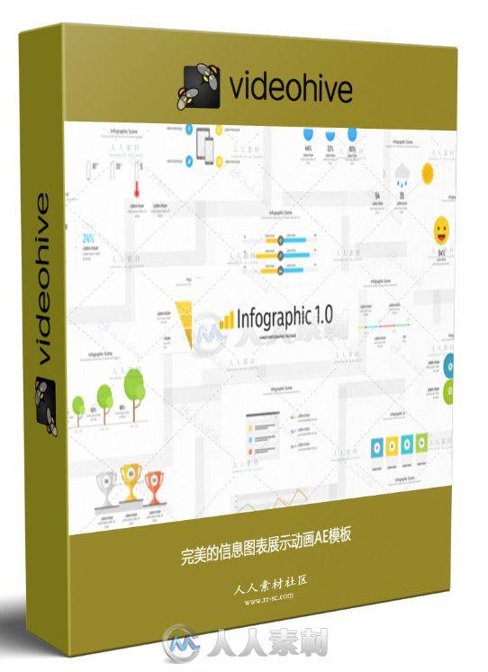 完美的信息图表展示动画AE模板 Videohive Infographic 1.0 19965556