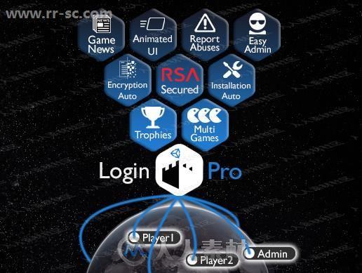 完整游戏登录系统内部功能工具Unity游戏素材资源