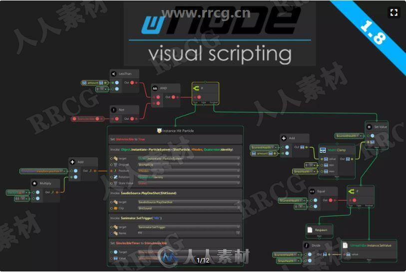 无需代码即可创建游戏机制可视化脚本插件工具Unity游戏素材资