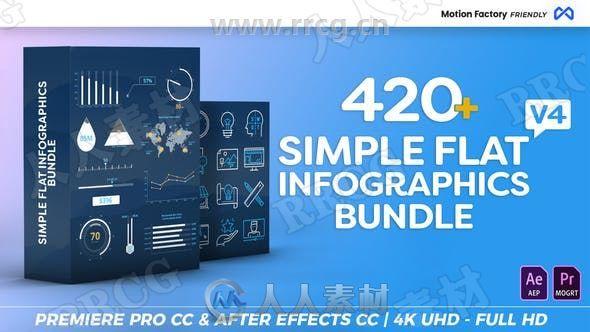 420多种简单直观平面数据图表展示动画AE和Pr模板V4版