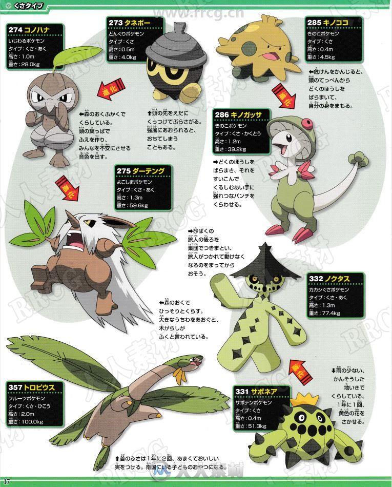 《宠物宝贝》种子神奇宝贝官方设定画集