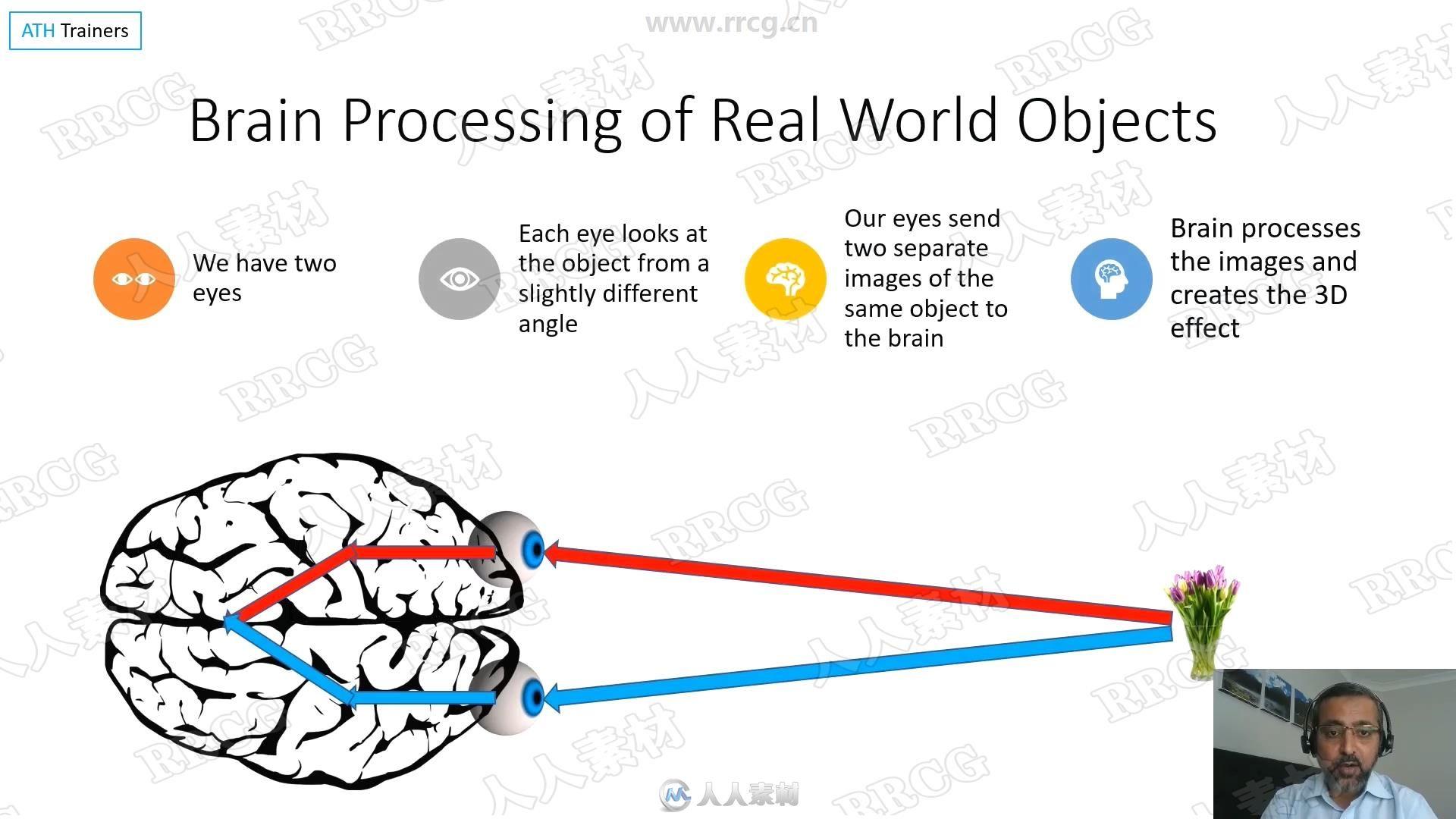 普通照片转换为逼真3D照片技术训练视频教程