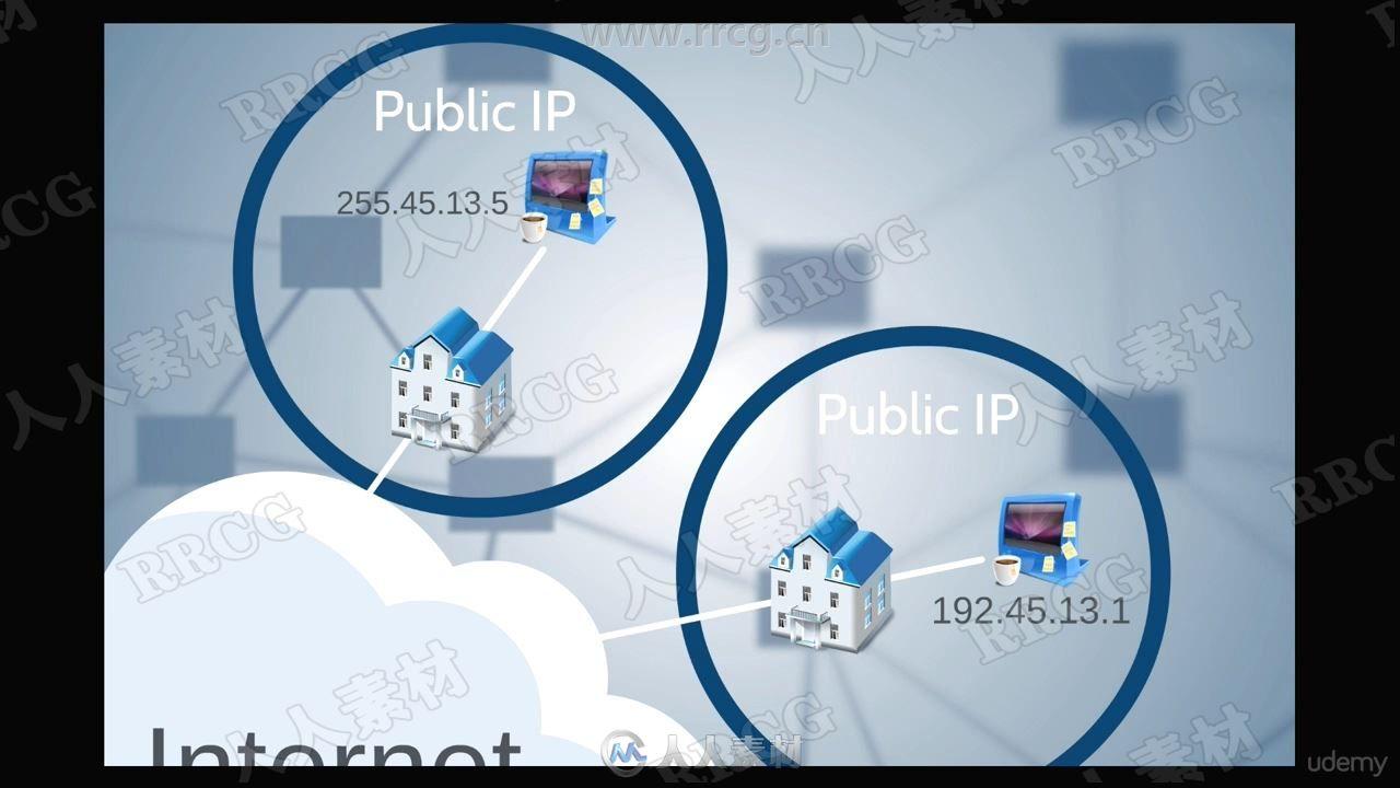 Unity中UNET系统创建客户端与服务器游戏环境基础训练视频教程