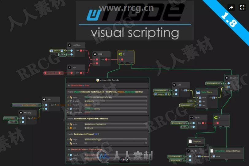 游戏机制插件可视化脚本工具Unity游戏素材资源