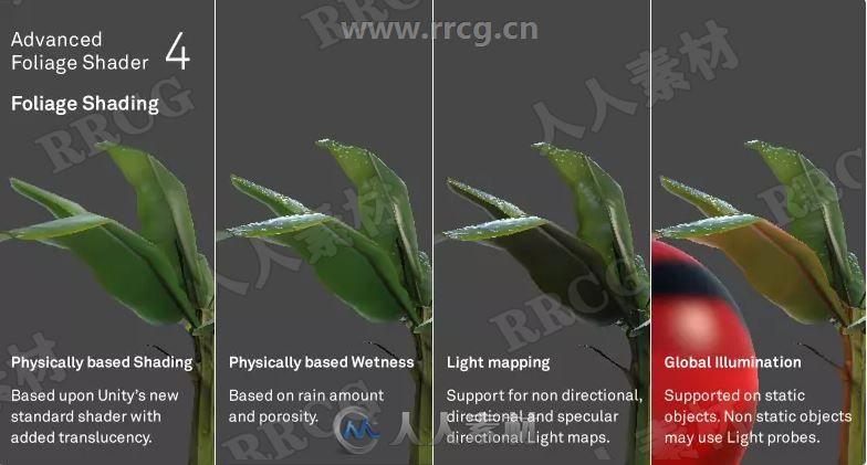 高级植物着色器视觉特效工具Unity游戏素材资源