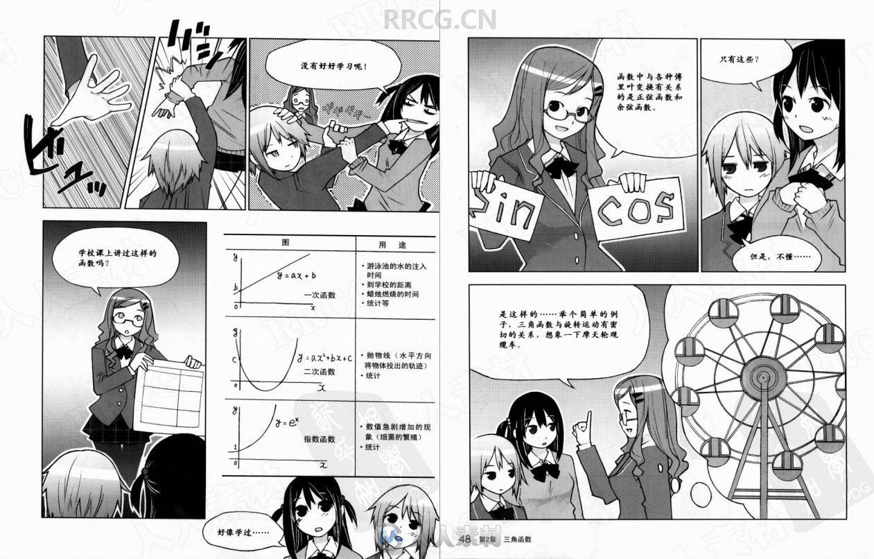 科学漫画《傅里叶》涉谷道雄扫描版漫画集
