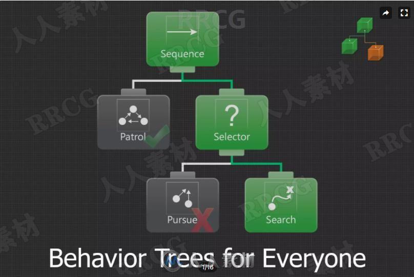 行为设计可视化脚本工具Unity游戏素材资源