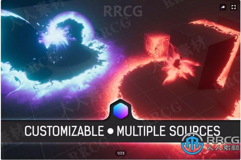 地面科幻光环符文粒子视觉特效Unity游戏素材资源
